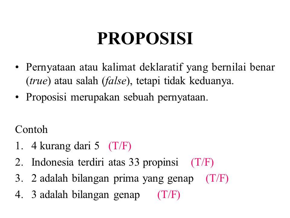 CONTOH PERNYATAAN 1.4 kurang dari 5 2.Indonesia terdiri atas 33 propinsi 3.2 adalah bilangan prima yang genap 4.3 adalah bilangan genap Tidak akan dibicarakan kalimat-kalimat seperti : 5.Berapa umurmu .