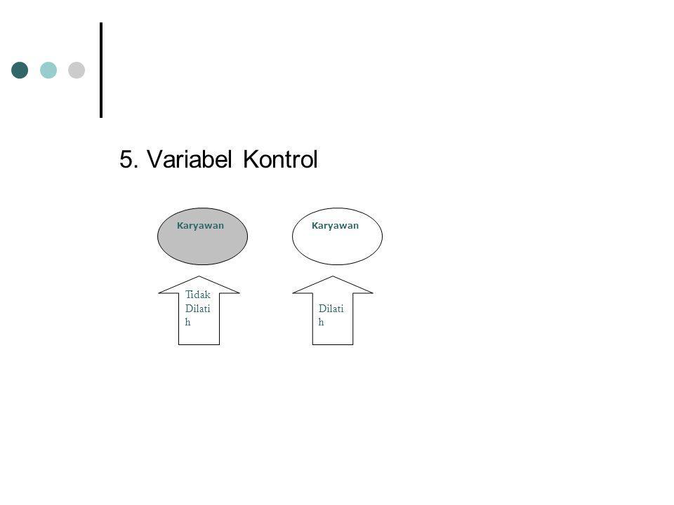 Desain Pengukuran 1. Skala Likert 2. Skala Guttman 3. Skala Semantic Deferensial 4. Skala Rating