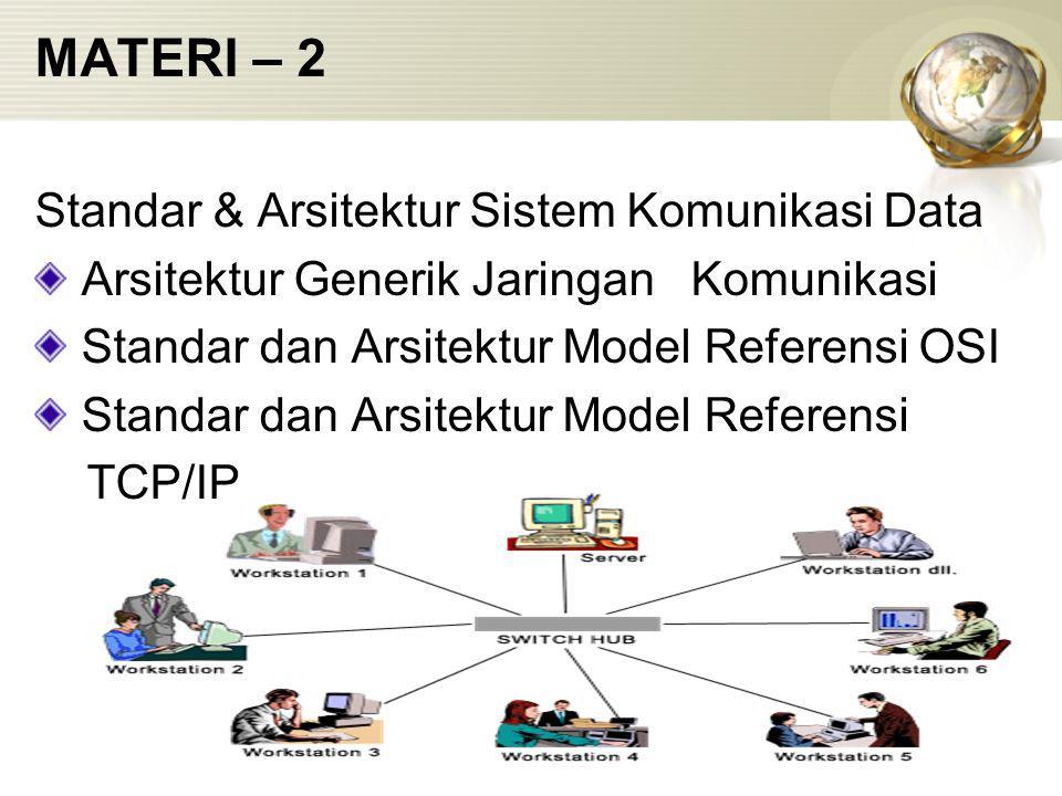 MATERI – 2 Standar & Arsitektur Sistem Komunikasi Data Arsitektur Generik Jaringan Komunikasi Standar dan Arsitektur Model Referensi OSI Standar dan A