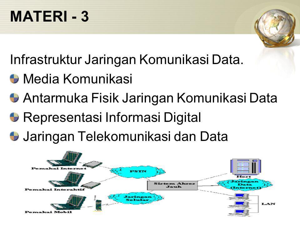 MATERI - 3 Infrastruktur Jaringan Komunikasi Data.