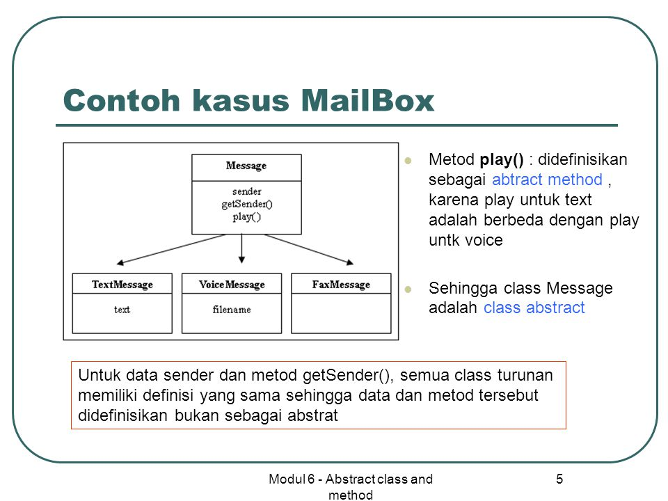 Modul 6 - Abstract class and method 5 Contoh kasus MailBox Metod play() : didefinisikan sebagai abtract method, karena play untuk text adalah berbeda
