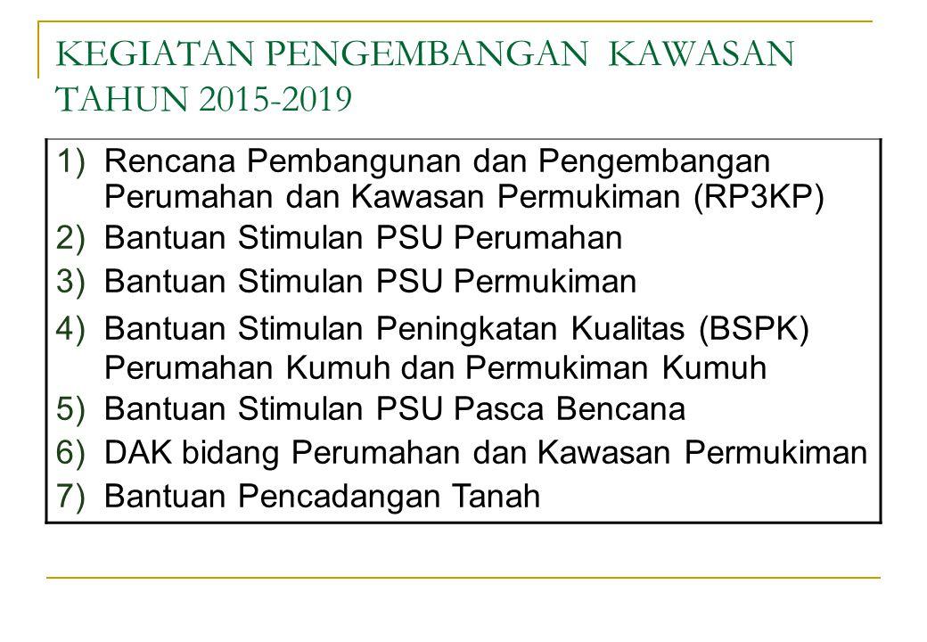 1)Rencana Pembangunan dan Pengembangan Perumahan dan Kawasan Permukiman (RP3KP) 2)Bantuan Stimulan PSU Perumahan 3)Bantuan Stimulan PSU Permukiman 4)B