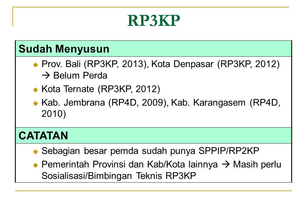 RP3KP Sudah Menyusun  Prov. Bali (RP3KP, 2013), Kota Denpasar (RP3KP, 2012)  Belum Perda  Kota Ternate (RP3KP, 2012)  Kab. Jembrana (RP4D, 2009),