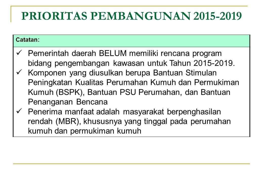 PRIORITAS PEMBANGUNAN 2015-2019 Catatan: Pemerintah daerah BELUM memiliki rencana program bidang pengembangan kawasan untuk Tahun 2015-2019. Komponen