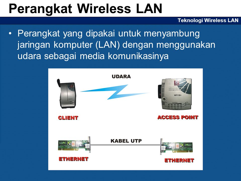 Teknologi Wireless LAN Perangkat yang dipakai untuk menyambung jaringan komputer (LAN) dengan menggunakan udara sebagai media komunikasinya Perangkat