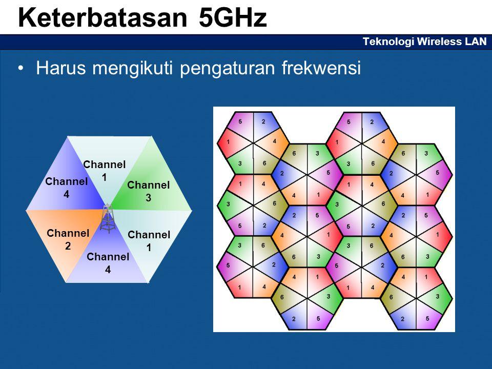 Teknologi Wireless LAN Harus mengikuti pengaturan frekwensi Keterbatasan 5GHz Channel 1 Channel 1 Channel 2 Channel 3 Channel 4 Channel 4