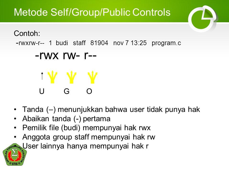 Metode Self/Group/Public Controls Contoh: - rwxrw-r-- 1 budi staff 81904 nov 7 13:25 program.c -rwx rw- r-- U G O Tanda (–) menunjukkan bahwa user tid
