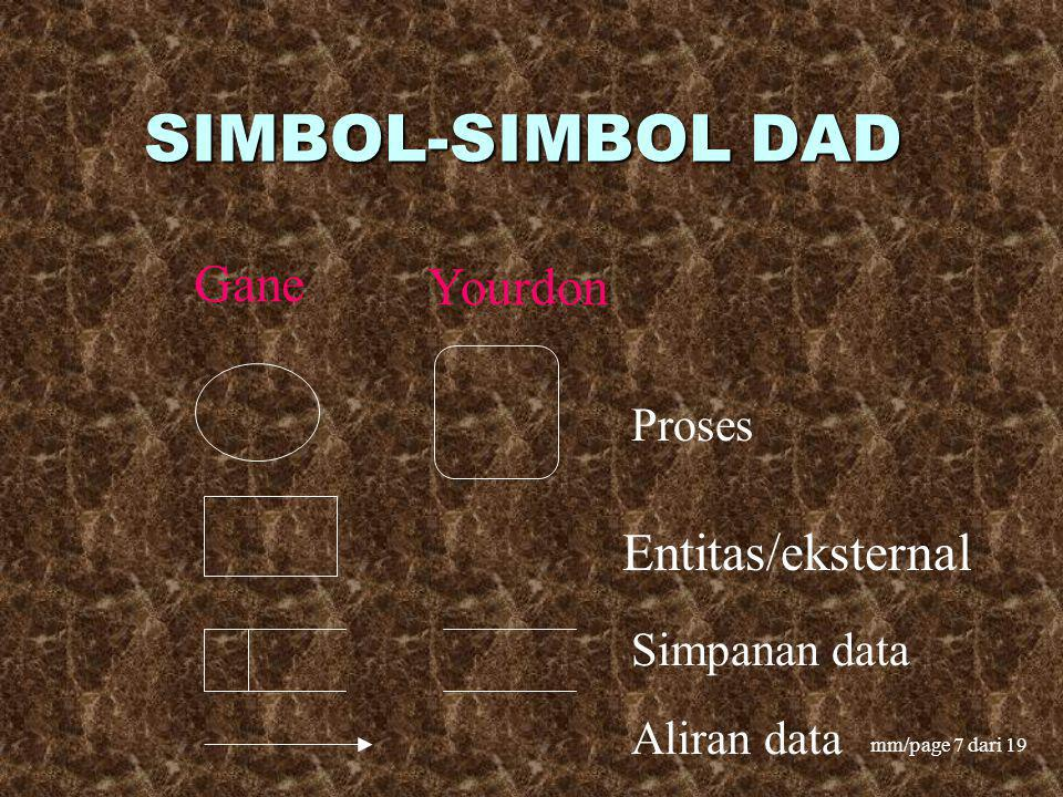 mm/page 8 dari 19 SIMBOL-SIMBOL DAD Proses:Proses: –pekerjaan atau kegiatan yang dilakukan terhadap data yang masuk (input) untuk menghasilkan data keluaran (output) –proses hanya menunjukkan kegiatannya saja, tidak merujuk orang/pihak yang melakukan –contoh: proses pembayaran, proses cetak KRS, dll