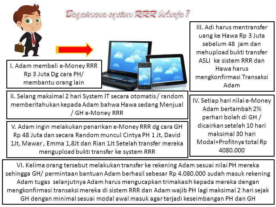 I. Adam membeli e-Money RRR Rp 3 Juta Dg cara PH/ membantu orang lain II. Selang maksimal 2 hari System IT secara otomatis / random memberitahukan kep
