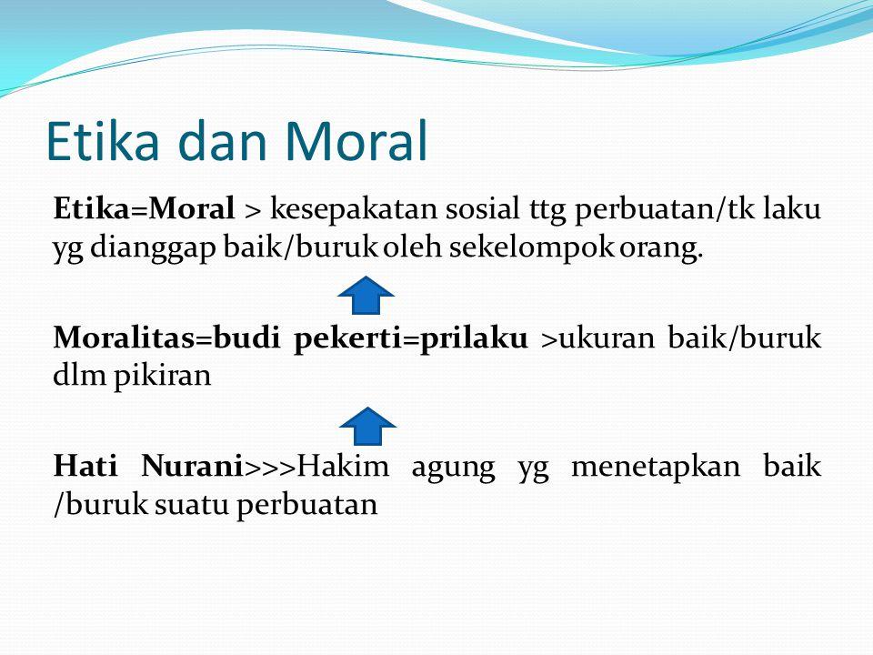 Etika dan Moral Etika=Moral > kesepakatan sosial ttg perbuatan/tk laku yg dianggap baik/buruk oleh sekelompok orang. Moralitas=budi pekerti=prilaku >u