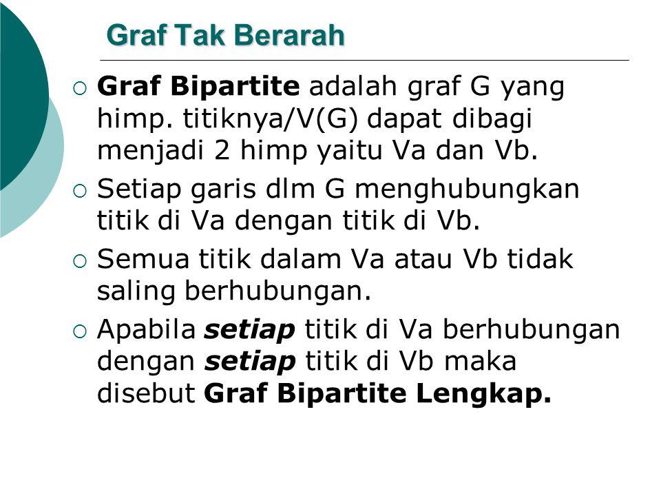 Graf Tak Berarah  Graf Bipartite adalah graf G yang himp. titiknya/V(G) dapat dibagi menjadi 2 himp yaitu Va dan Vb.  Setiap garis dlm G menghubungk