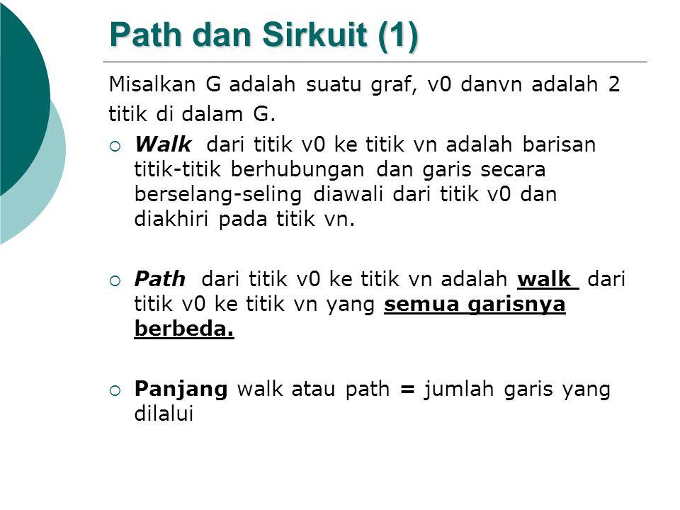 Path dan Sirkuit (1) Misalkan G adalah suatu graf, v0 danvn adalah 2 titik di dalam G.  Walk dari titik v0 ke titik vn adalah barisan titik-titik ber