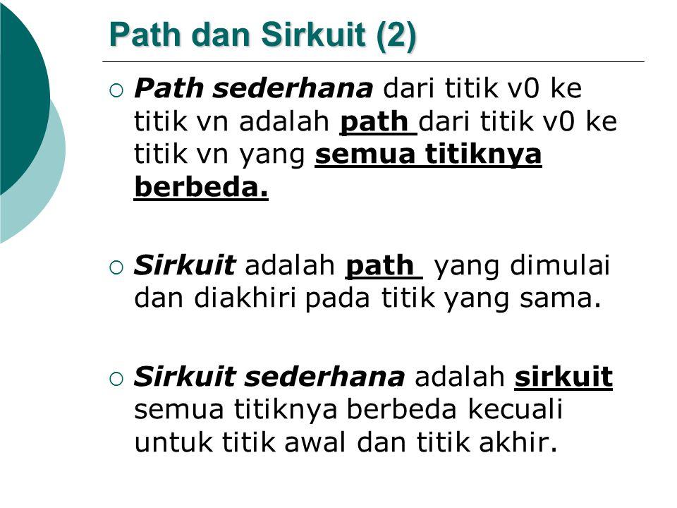 Path dan Sirkuit (2)  Path sederhana dari titik v0 ke titik vn adalah path dari titik v0 ke titik vn yang semua titiknya berbeda.  Sirkuit adalah pa