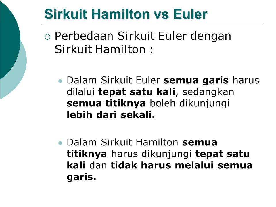 Sirkuit Hamilton vs Euler  Perbedaan Sirkuit Euler dengan Sirkuit Hamilton : Dalam Sirkuit Euler semua garis harus dilalui tepat satu kali, sedangkan