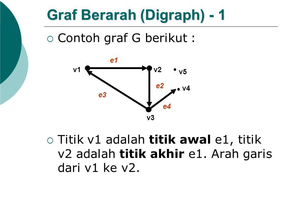 Graf Berarah (Digraph) - 1  Contoh graf G berikut :  Titik v1 adalah titik awal e1, titik v2 adalah titik akhir e1. Arah garis dari v1 ke v2. v1v2 v