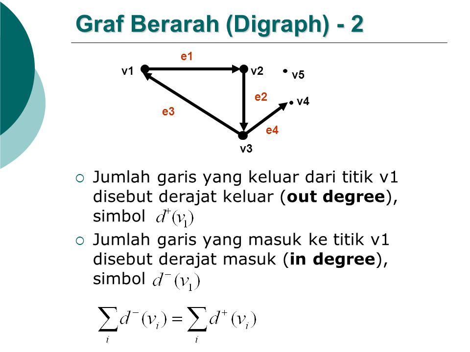 Graf Berarah (Digraph) - 2  Jumlah garis yang keluar dari titik v1 disebut derajat keluar (out degree), simbol  Jumlah garis yang masuk ke titik v1