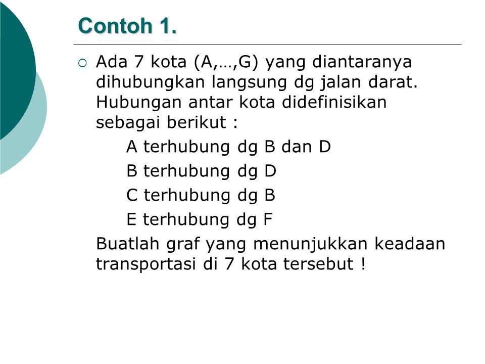 Contoh 1.  Ada 7 kota (A,…,G) yang diantaranya dihubungkan langsung dg jalan darat. Hubungan antar kota didefinisikan sebagai berikut : A terhubung d