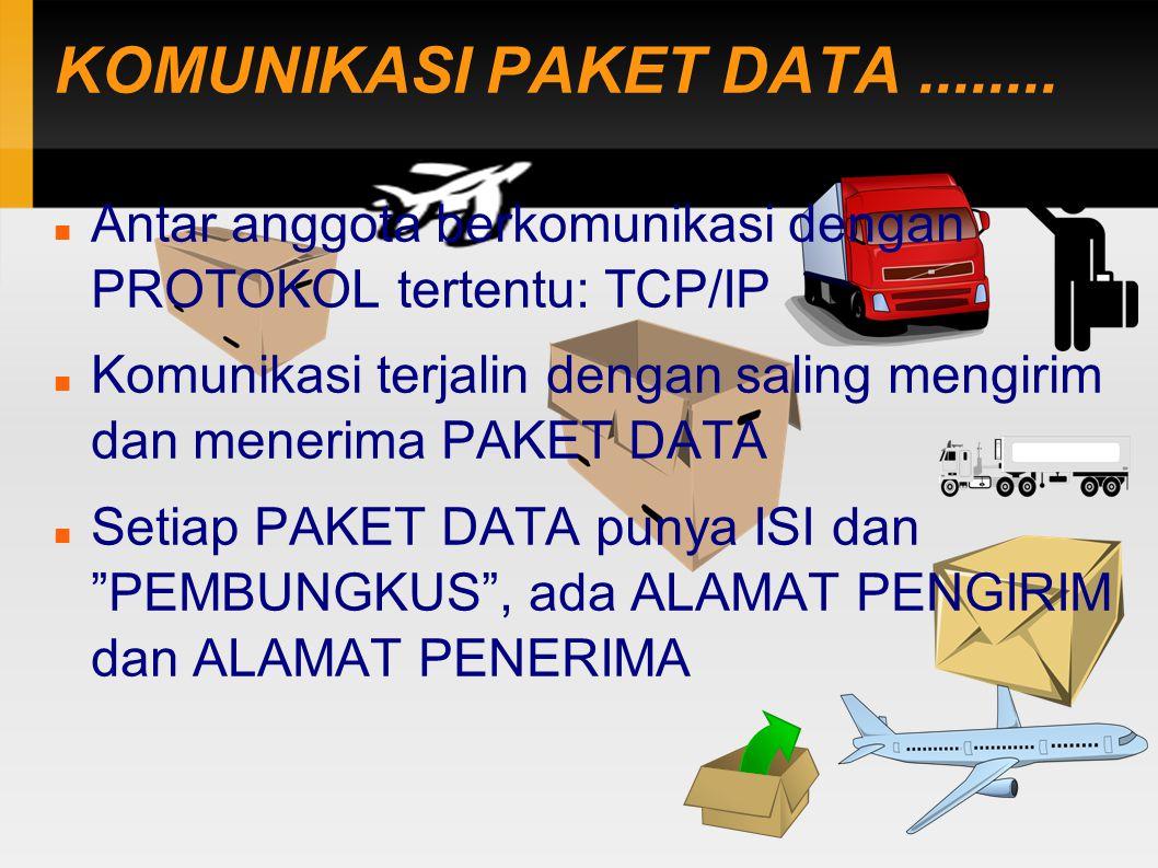KOMUNIKASI PAKET DATA........ Antar anggota berkomunikasi dengan PROTOKOL tertentu: TCP/IP Komunikasi terjalin dengan saling mengirim dan menerima PAK