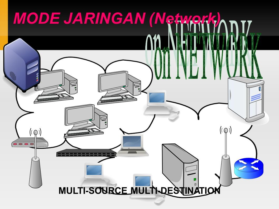 MODE JARINGAN (Network)‏ MULTI-SOURCE MULTI-DESTINATION