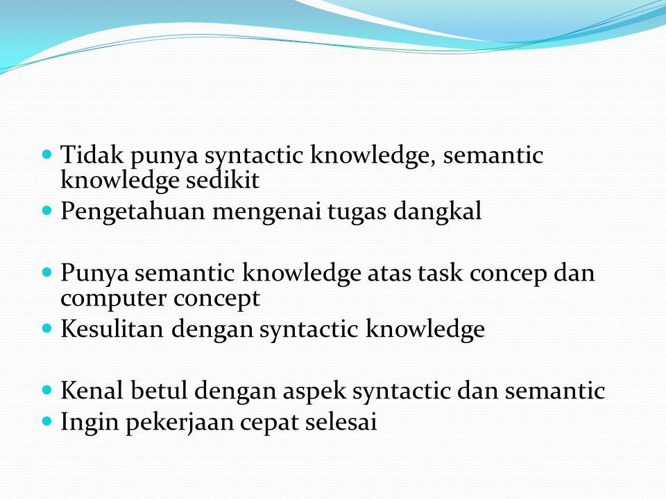 Tidak punya syntactic knowledge, semantic knowledge sedikit Pengetahuan mengenai tugas dangkal Punya semantic knowledge atas task concep dan computer