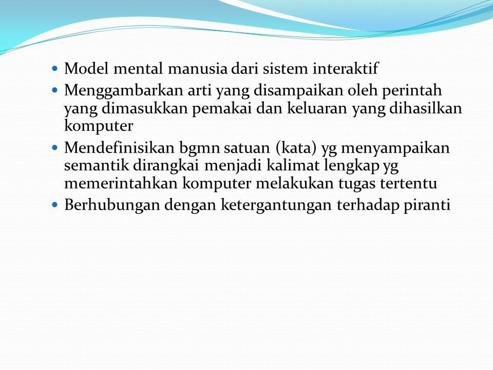 Model mental manusia dari sistem interaktif Menggambarkan arti yang disampaikan oleh perintah yang dimasukkan pemakai dan keluaran yang dihasilkan kom