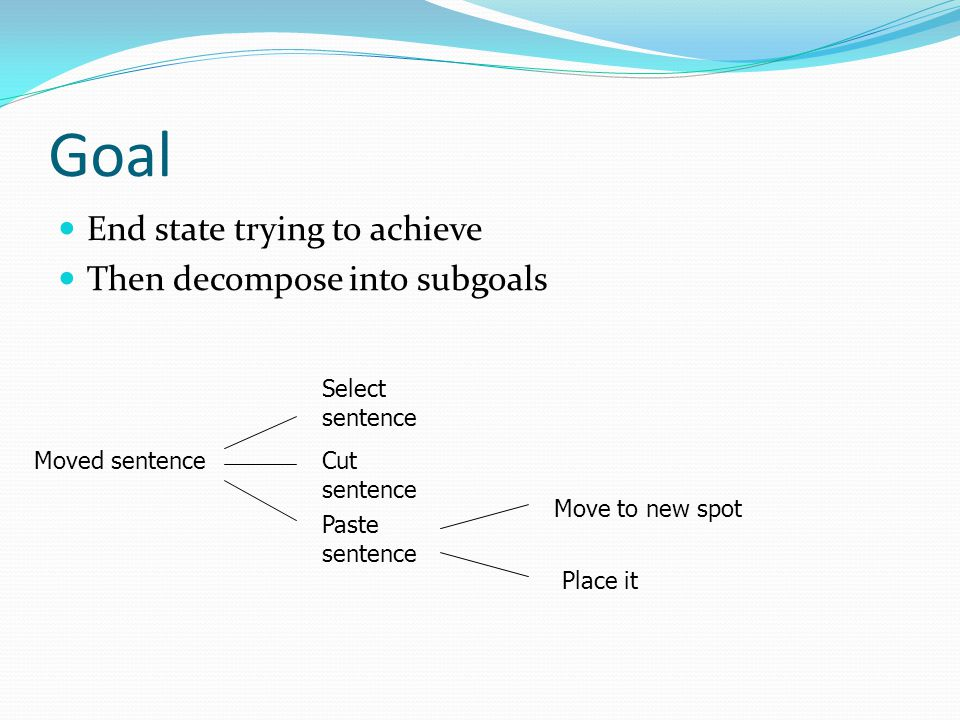 Goal End state trying to achieve Then decompose into subgoals Moved sentence Select sentence Cut sentence Paste sentence Move to new spot Place it