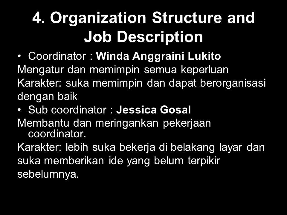 4. Organization Structure and Job Description Coordinator : Winda Anggraini Lukito Mengatur dan memimpin semua keperluan Karakter: suka memimpin dan d