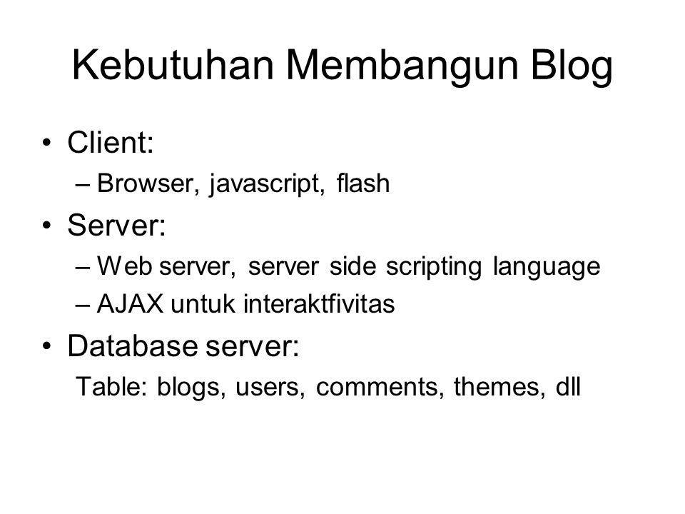 Kebutuhan Membangun Blog Client: –Browser, javascript, flash Server: –Web server, server side scripting language –AJAX untuk interaktfivitas Database server: Table: blogs, users, comments, themes, dll