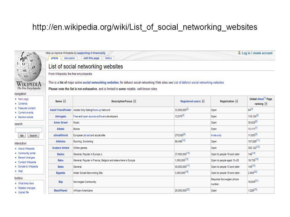 http://en.wikipedia.org/wiki/List_of_social_networking_websites