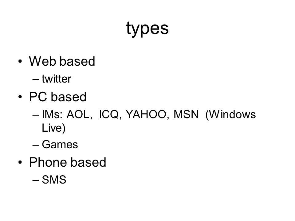 types Web based –twitter PC based –IMs: AOL, ICQ, YAHOO, MSN (Windows Live) –Games Phone based –SMS