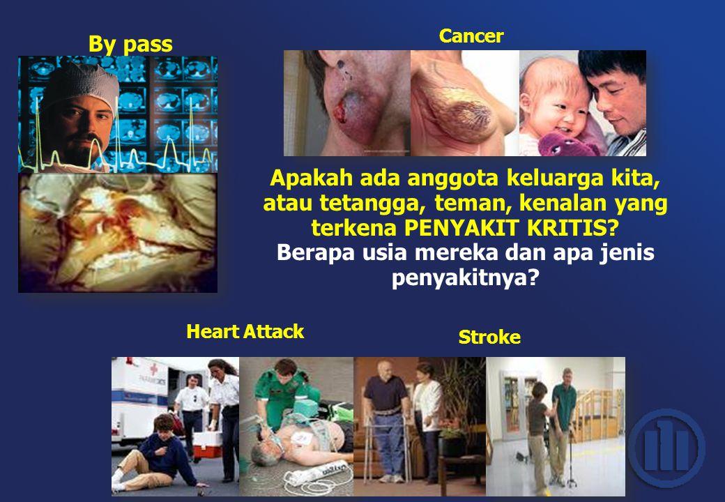 By pass Heart Attack Stroke Cancer Apakah ada anggota keluarga kita, atau tetangga, teman, kenalan yang terkena PENYAKIT KRITIS? Berapa usia mereka da