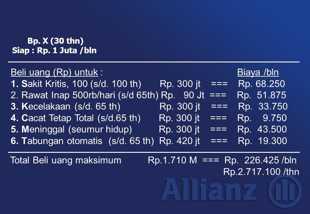 Bp. X (30 thn) Siap : Rp. 1 Juta /bln Beli uang (Rp) untuk : Biaya /bln 1.Sakit Kritis, 100 (s/d. 100 th) Rp. 300 jt === Rp. 68.250 2.Rawat Inap 500rb