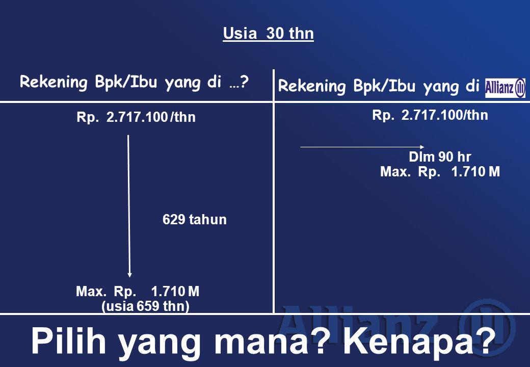 629 tahun Rekening Bpk/Ibu yang di …? Max. Rp. 1.710 M (usia 659 thn) Usia 30 thn Rp. 2.717.100/thn Rekening Bpk/Ibu yang di Dlm 90 hr Max. Rp. 1.710