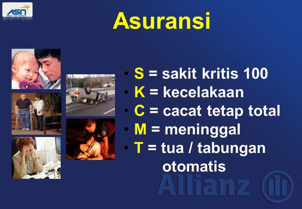 S = sakit kritis 100 K = kecelakaan C = cacat tetap total M = meninggal T = tua / tabungan otomatis Asuransi