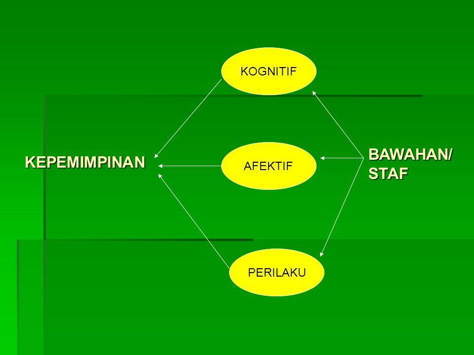 KEPEMIMPINAN KOGNITIF AFEKTIF PERILAKU BAWAHAN/STAF