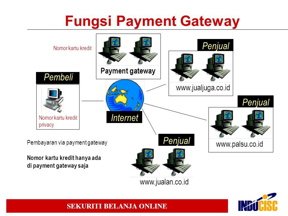 SEKURITI BELANJA ONLINE Fungsi Payment Gateway Pembeli Nomor kartu kredit privacy Internet www.jualan.co.id Penjual www.palsu.co.id Penjual www.jualju