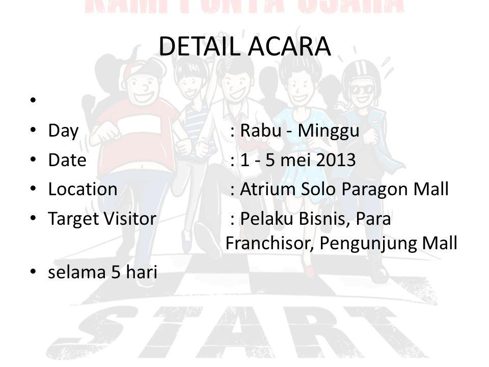 DETAIL ACARA Day : Rabu - Minggu Date : 1 - 5 mei 2013 Location : Atrium Solo Paragon Mall Target Visitor : Pelaku Bisnis, Para Franchisor, Pengunjung