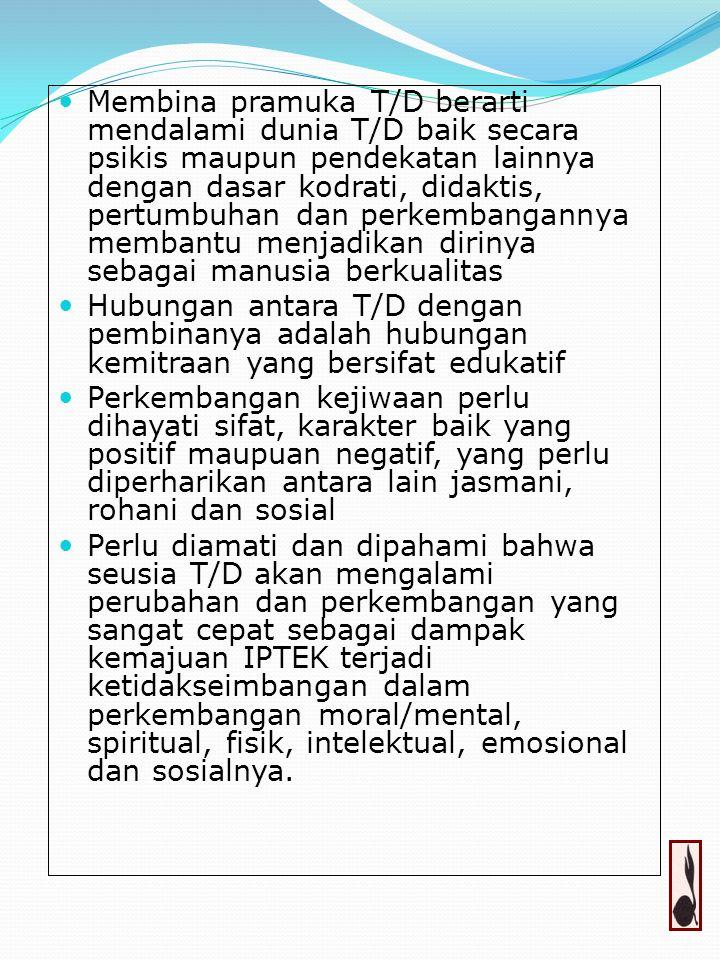 Sasaran pembinaan T/D, menjadi anak bangsa sekaligus kader pembangunan yang berjiwa Pancasila : a. Berkepribadian dan kepemimpinan yang berjiwa pancas