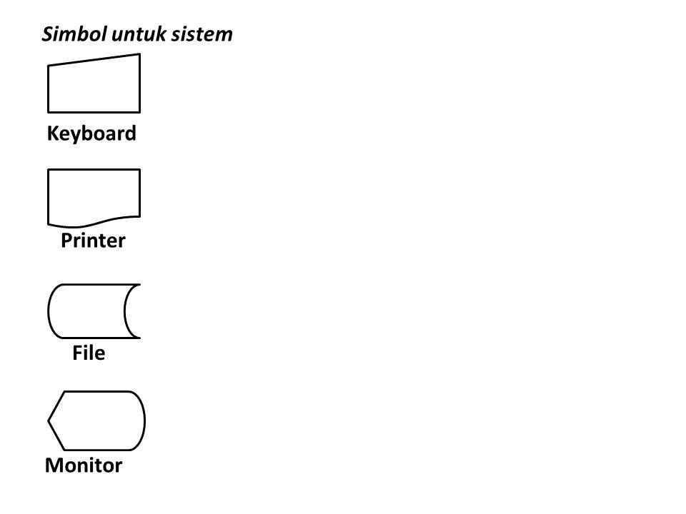 Simbol untuk sistem Keyboard Printer File Monitor
