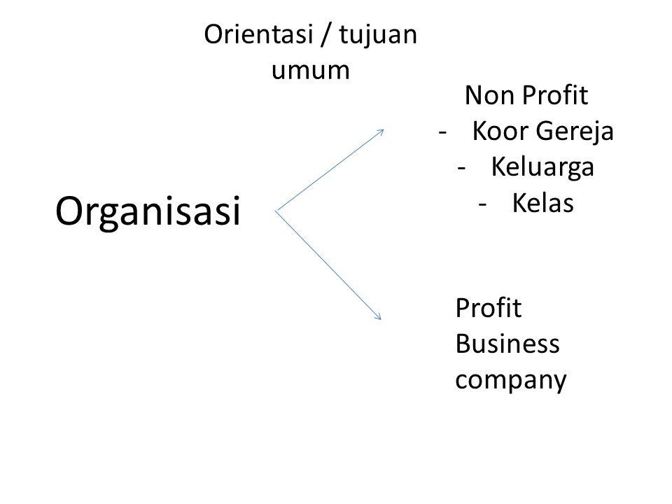 Organisasi Non Profit -Koor Gereja -Keluarga -Kelas Profit Business company Orientasi / tujuan umum