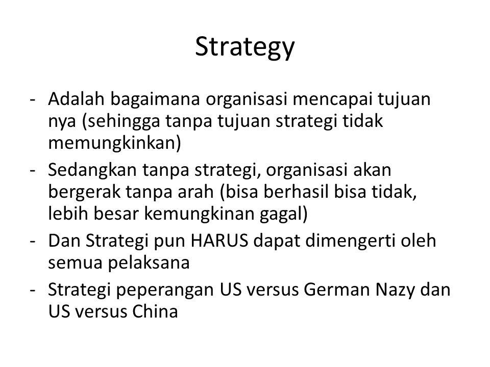Strategy -Adalah bagaimana organisasi mencapai tujuan nya (sehingga tanpa tujuan strategi tidak memungkinkan) -Sedangkan tanpa strategi, organisasi akan bergerak tanpa arah (bisa berhasil bisa tidak, lebih besar kemungkinan gagal) -Dan Strategi pun HARUS dapat dimengerti oleh semua pelaksana -Strategi peperangan US versus German Nazy dan US versus China