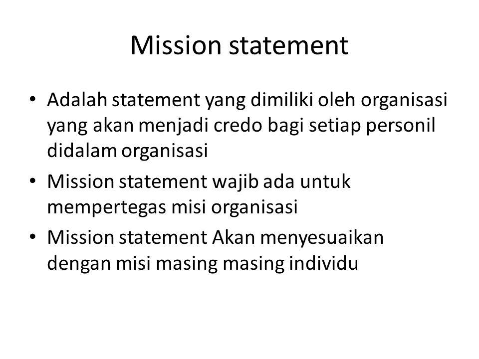 Mission statement Adalah statement yang dimiliki oleh organisasi yang akan menjadi credo bagi setiap personil didalam organisasi Mission statement wajib ada untuk mempertegas misi organisasi Mission statement Akan menyesuaikan dengan misi masing masing individu