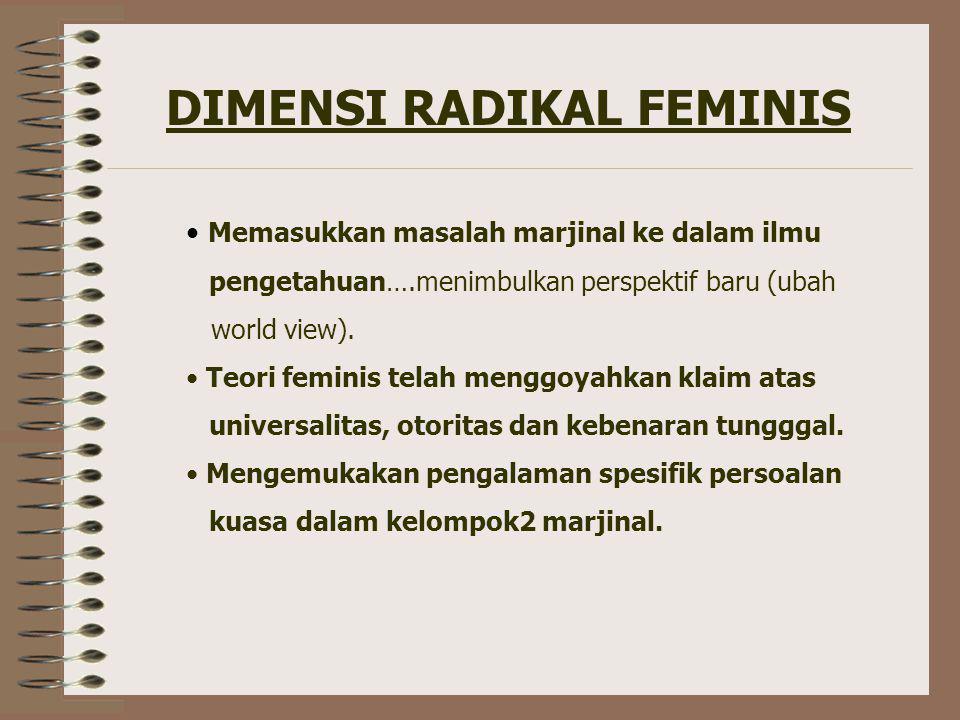 KRITIK FEMINIS Apa yang dimaksud dengan ilmu? Formulasi dan justifikasi ilmu …….ilmu harus objektif. Padahal feminisme berangkat dari subjektifitas. I