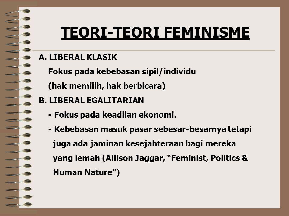 DIMENSI RADIKAL FEMINIS Memasukkan masalah marjinal ke dalam ilmu pengetahuan….menimbulkan perspektif baru (ubah world view). Teori feminis telah meng