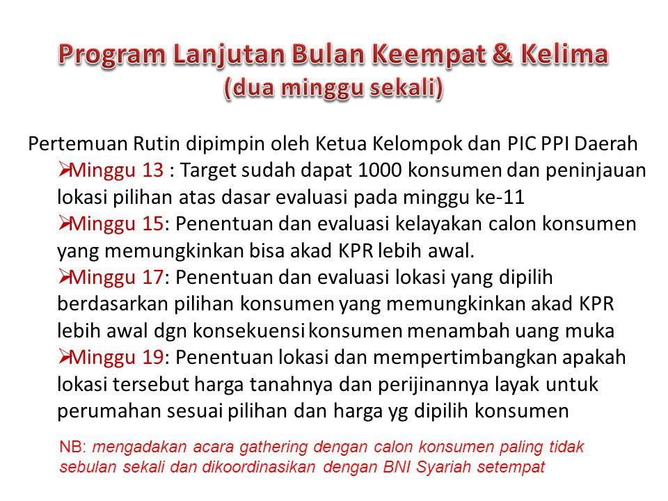 Pertemuan Rutin dipimpin oleh Ketua Kelompok dan PIC PPI Daerah  Minggu 21: Target sudah dapat 1500 calon konsumen.