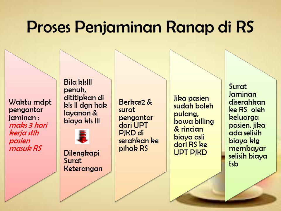 Proses Penjaminan Ranap di RS Keluarga pasien minta surat pengantar dari UPT PJKD dengan membawa : FC surat rujukan.