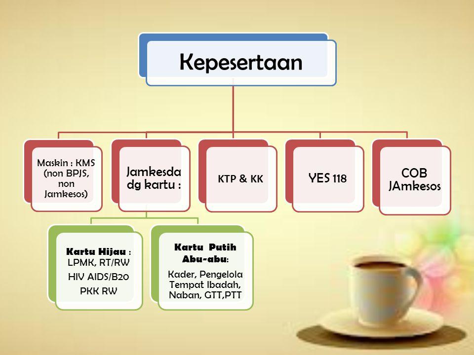 RANAP DI RS Surat rujukan (dr Puskesmas /dr.Umum).