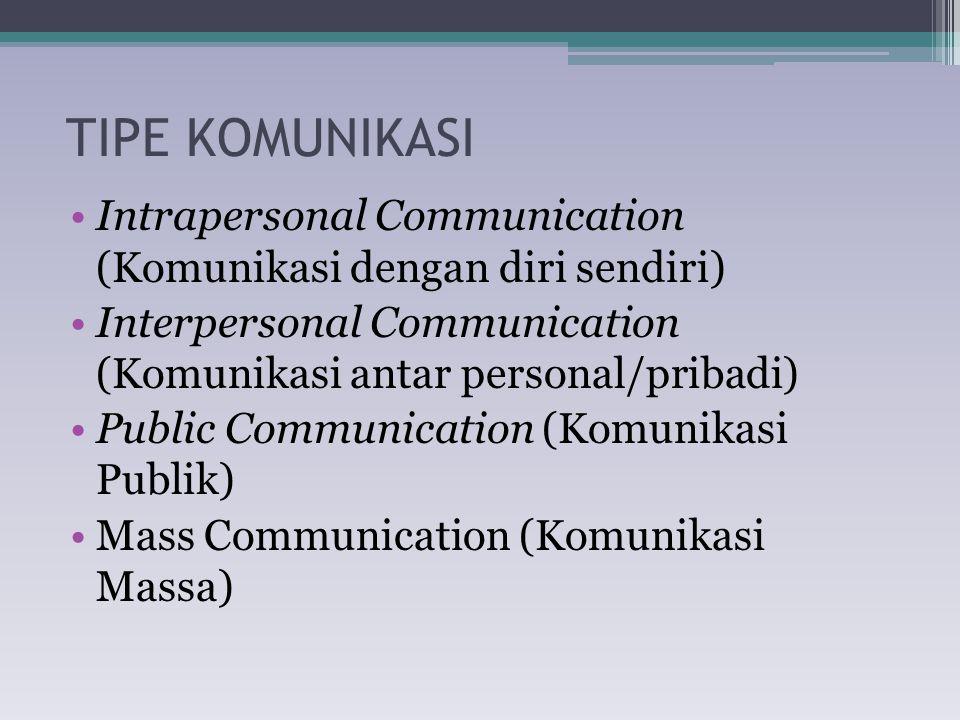 TIPE KOMUNIKASI Intrapersonal Communication (Komunikasi dengan diri sendiri) Interpersonal Communication (Komunikasi antar personal/pribadi) Public Communication (Komunikasi Publik) Mass Communication (Komunikasi Massa)