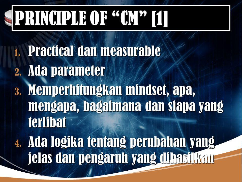 PRINCIPLE OF CM [1] 1.Practical dan measurable 2.