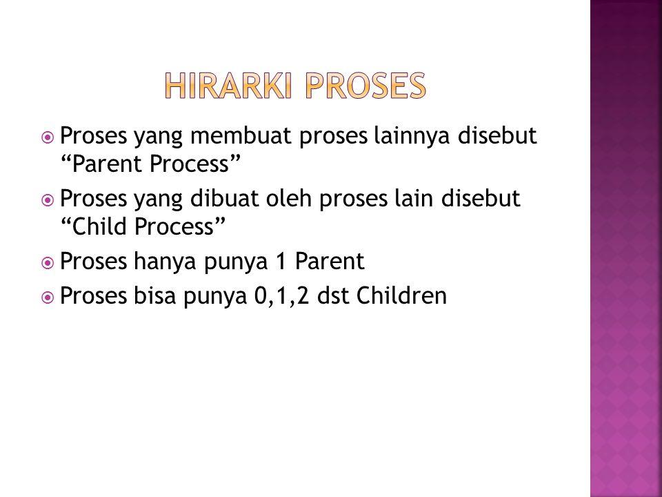 """ Proses yang membuat proses lainnya disebut """"Parent Process""""  Proses yang dibuat oleh proses lain disebut """"Child Process""""  Proses hanya punya 1 Par"""